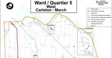 The mayor and Coun. Eli El-Chantiry don't expect much to change in West Carleton during the boundary review process.