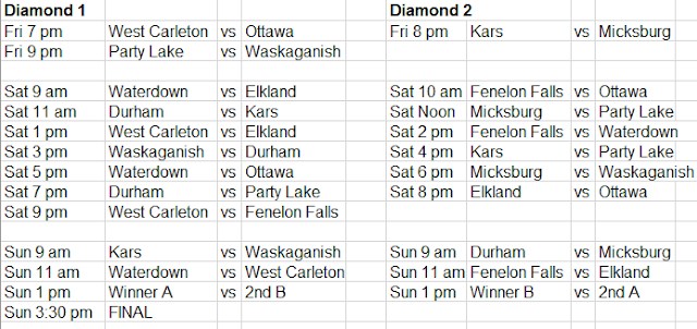The Gil Read Memorial Fastball Tournament schedule (click to enlarge).