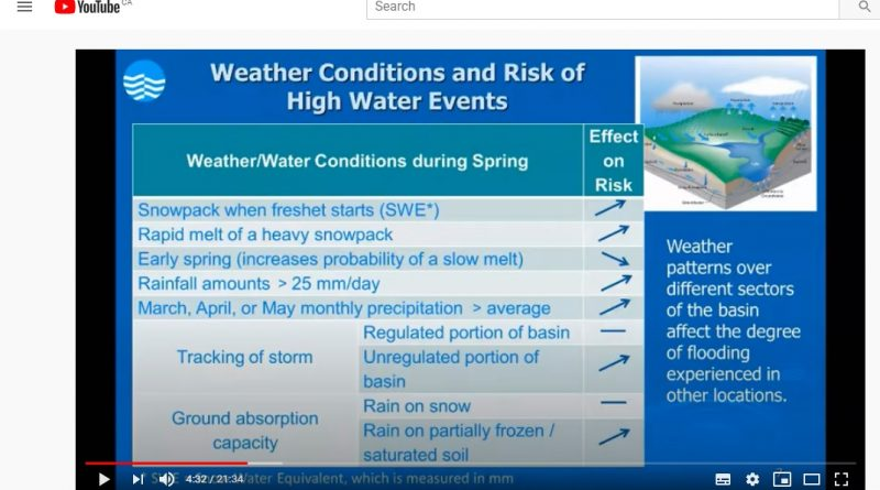 A screen capture from one of the WCDR's video on the spring freshet and what it means to West Carleton released today. Courtesy YouTube