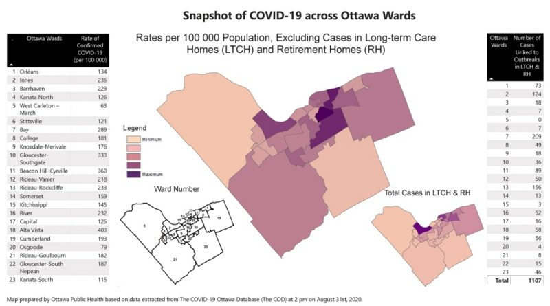 The latest OPH ward snapshot of COVID-19 cases as of Aug. 31. Courtesy OPH