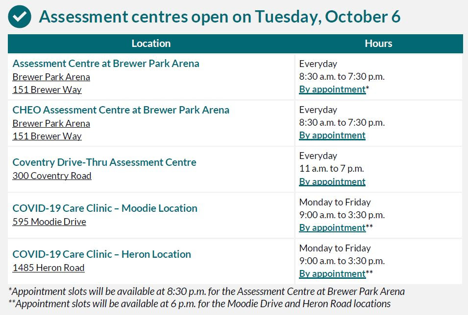 A list of COVID-19 assesment centres.