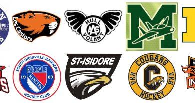 An image of all the NCJHL teams logos.